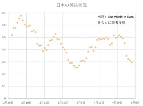 f:id:hihi01:20200527130627p:plain