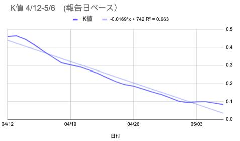 f:id:hihi01:20200529101302p:plain