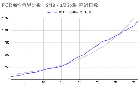 f:id:hihi01:20200529103943p:plain