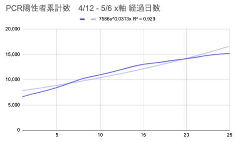 f:id:hihi01:20200529104053p:plain