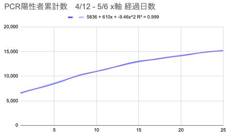 f:id:hihi01:20200529104106p:plain