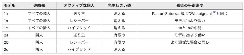 f:id:hihi01:20200531095754p:plain