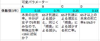 f:id:hihi01:20200607093420p:plain