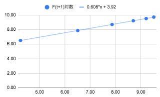 f:id:hihi01:20200608061429p:plain