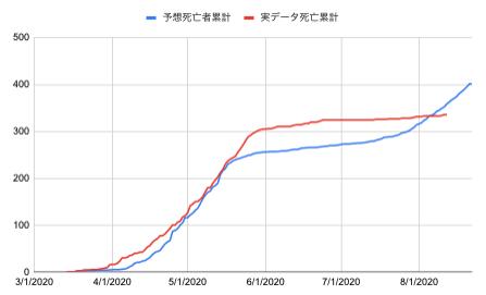 f:id:hihi01:20200814155128p:plain