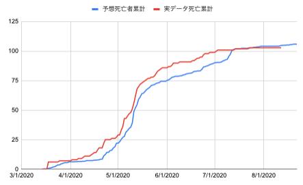 f:id:hihi01:20200814155228p:plain