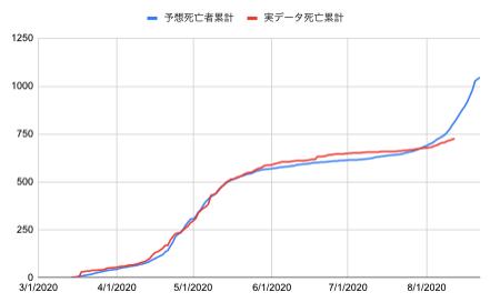 f:id:hihi01:20200814155335p:plain