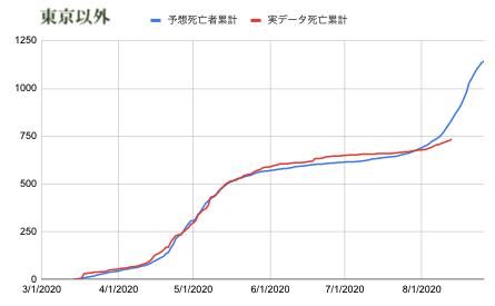 f:id:hihi01:20200816220249p:plain