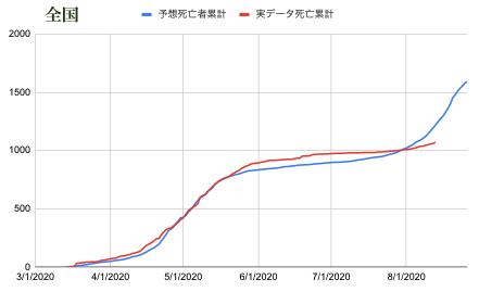 f:id:hihi01:20200816220341p:plain