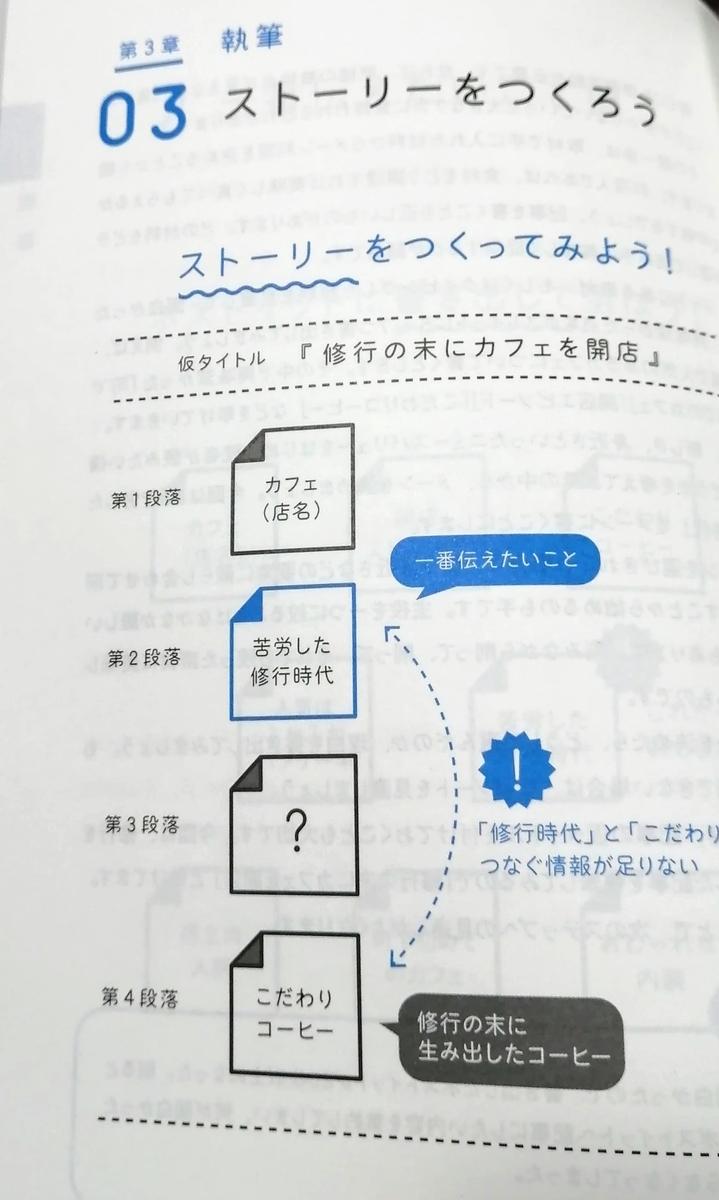 f:id:hihi01:20210102185922j:plain