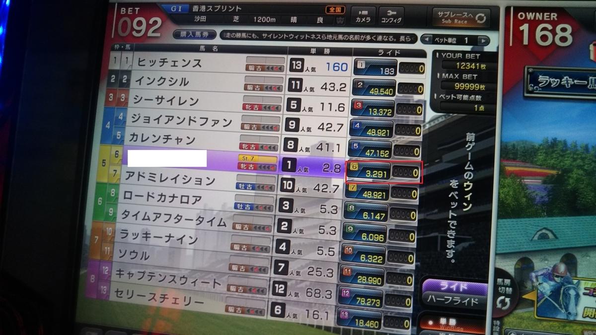 f:id:hihimaru_starhorse:20210224161702j:plain
