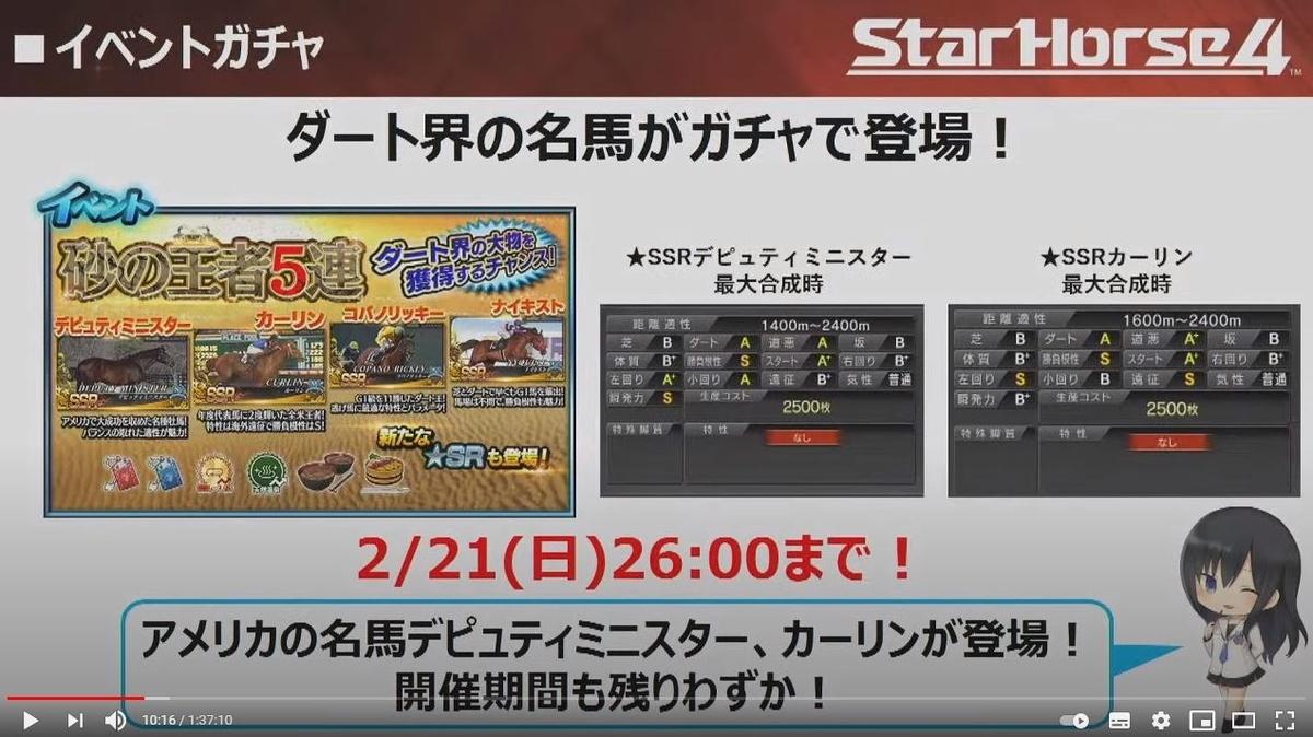 f:id:hihimaru_starhorse:20210225123442j:plain
