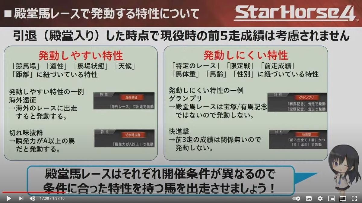 f:id:hihimaru_starhorse:20210225123612j:plain