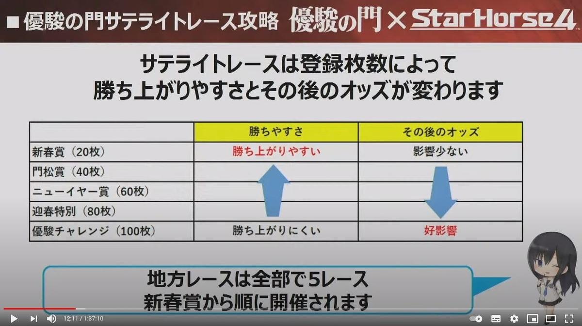f:id:hihimaru_starhorse:20210225123623j:plain