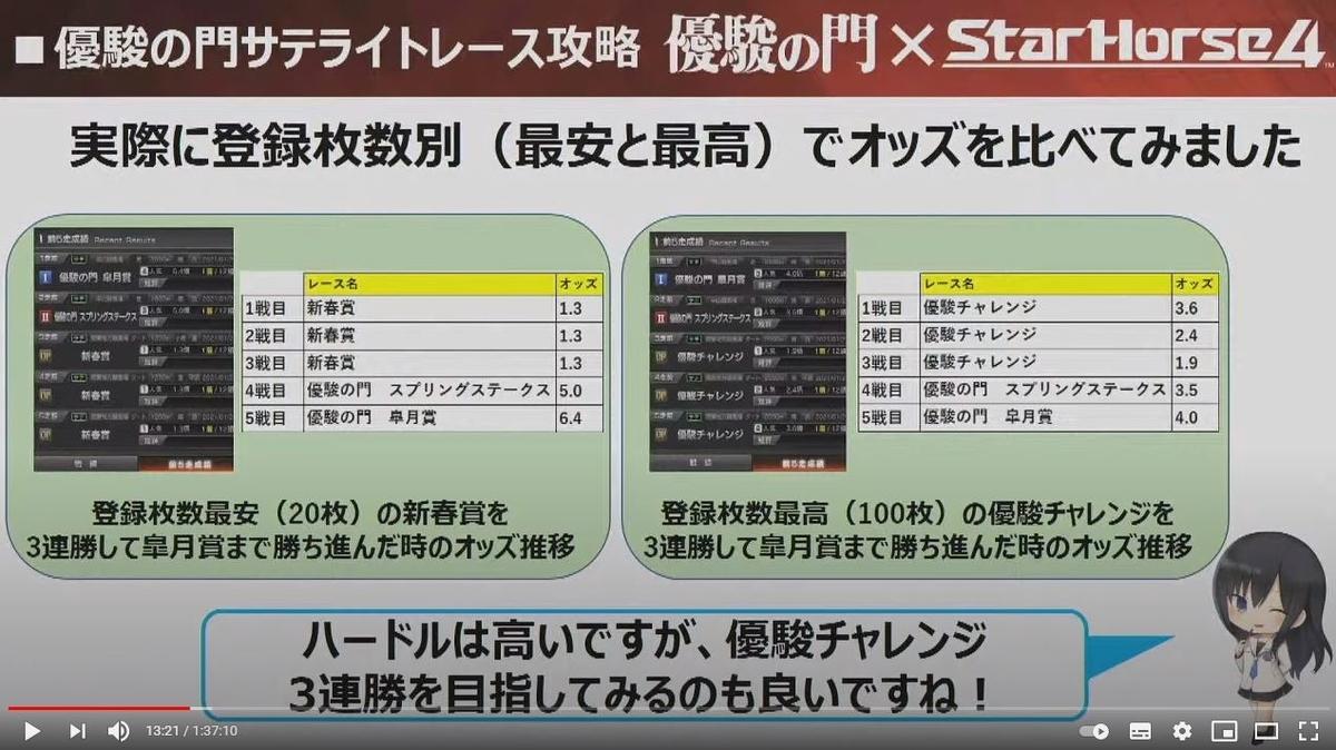 f:id:hihimaru_starhorse:20210225123637j:plain