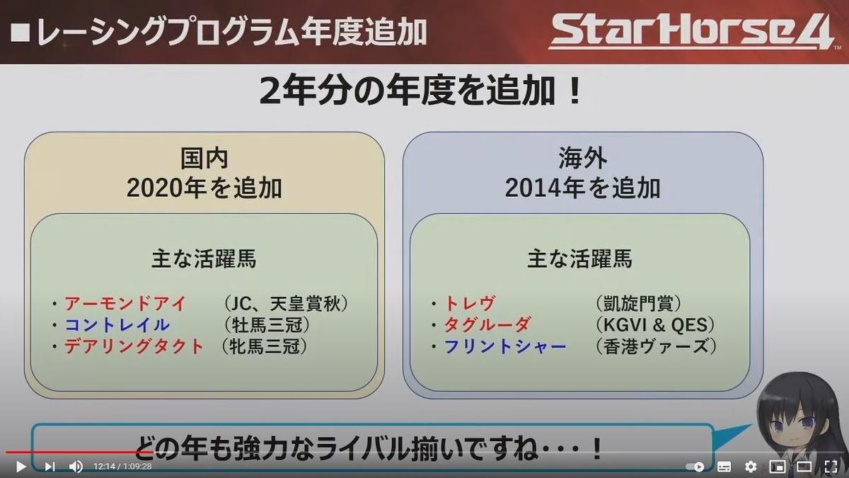 f:id:hihimaru_starhorse:20210316015100j:plain