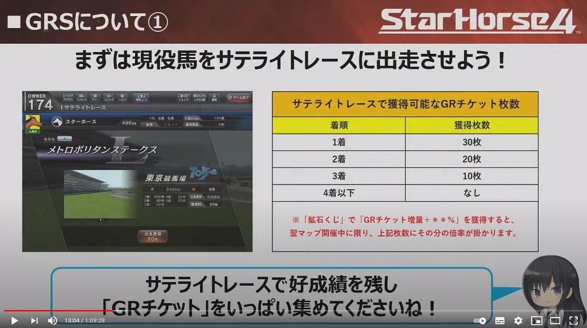 f:id:hihimaru_starhorse:20210316015132j:plain