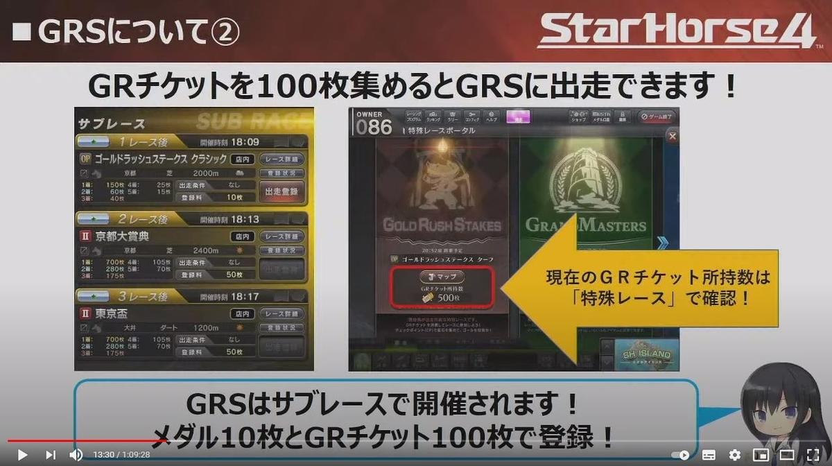 f:id:hihimaru_starhorse:20210316015152j:plain