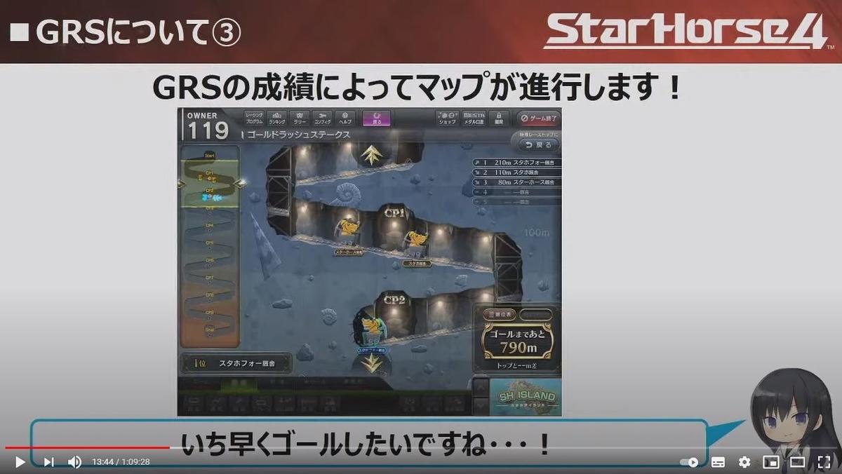 f:id:hihimaru_starhorse:20210316015209j:plain