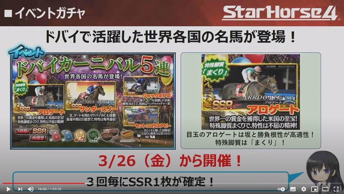 f:id:hihimaru_starhorse:20210316015350j:plain
