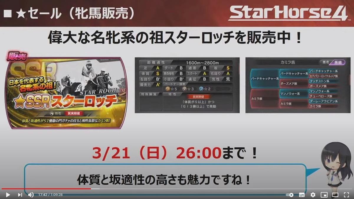 f:id:hihimaru_starhorse:20210316015429j:plain