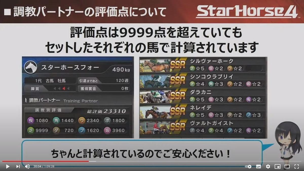 f:id:hihimaru_starhorse:20210316015516j:plain