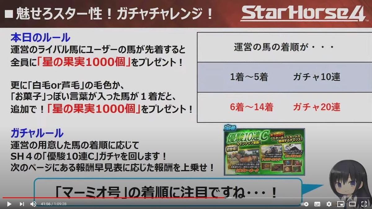 f:id:hihimaru_starhorse:20210316015548j:plain
