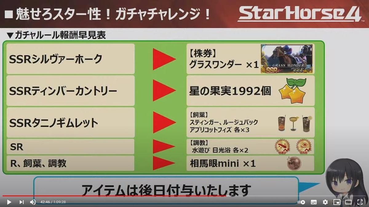f:id:hihimaru_starhorse:20210316015605j:plain