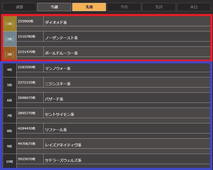 f:id:hihimaru_starhorse:20210317153145j:plain