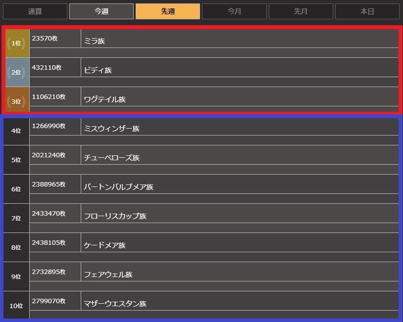 f:id:hihimaru_starhorse:20210317153217j:plain