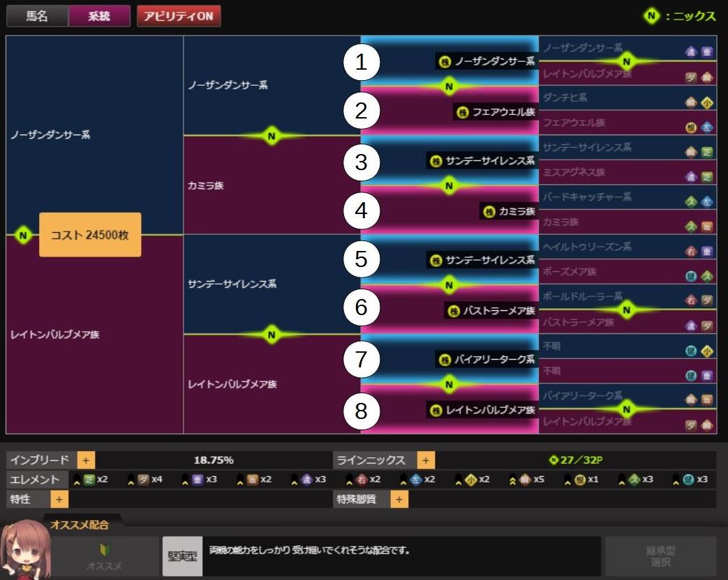f:id:hihimaru_starhorse:20210324012401j:plain