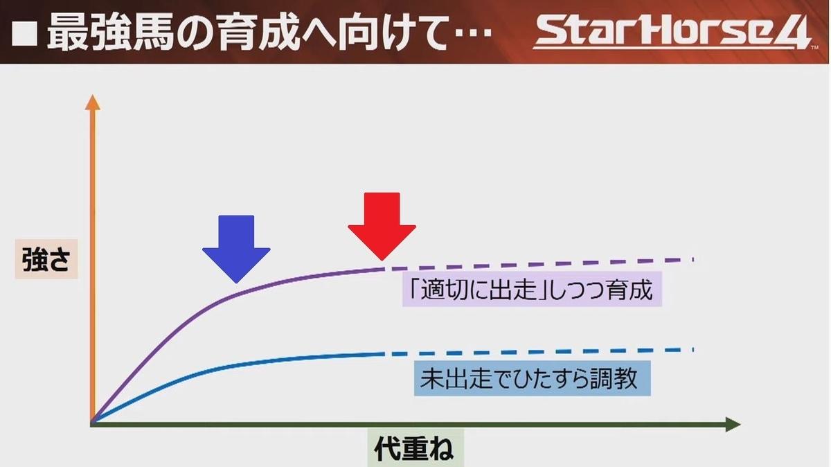 f:id:hihimaru_starhorse:20210331031223j:plain