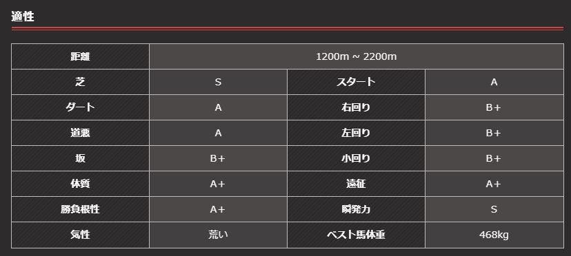 f:id:hihimaru_starhorse:20210413001247j:plain