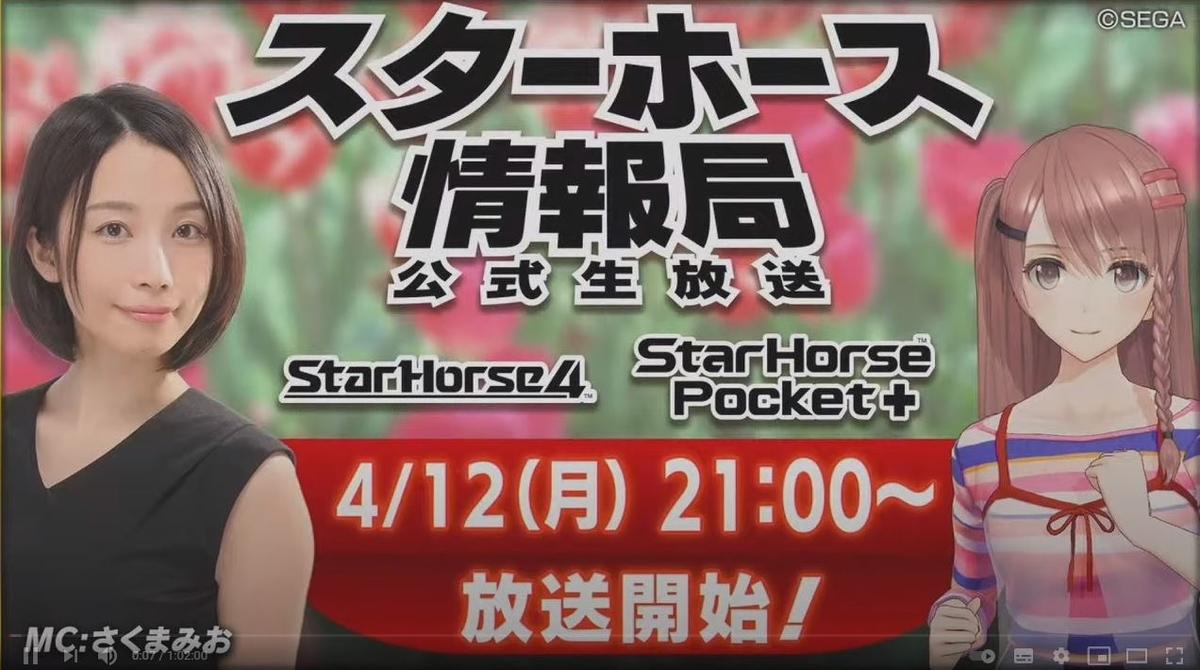 f:id:hihimaru_starhorse:20210413092753j:plain