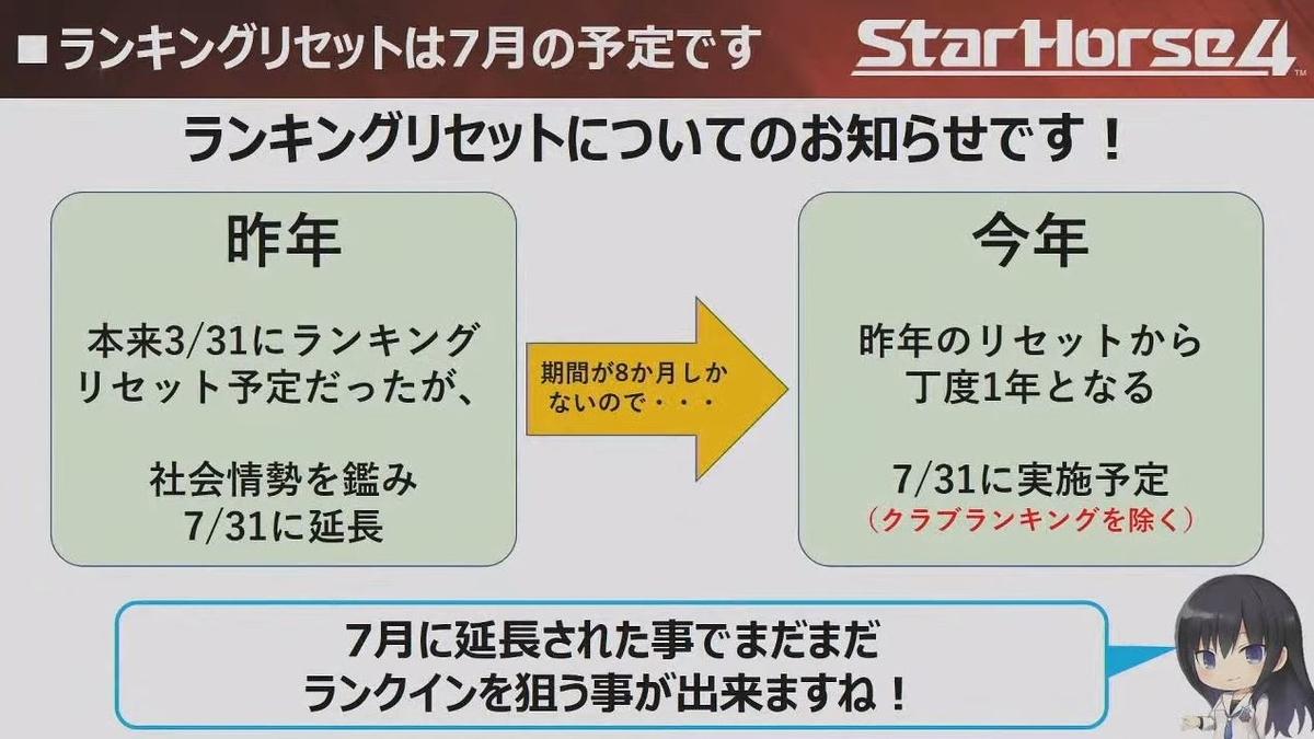 f:id:hihimaru_starhorse:20210413092816j:plain