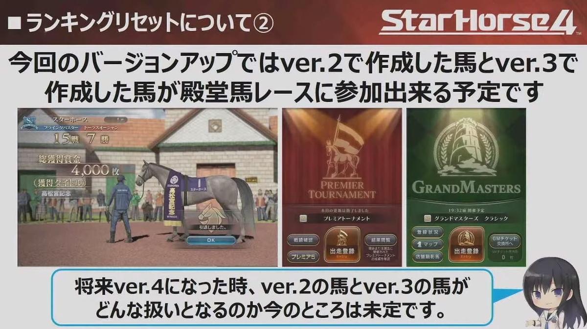 f:id:hihimaru_starhorse:20210413092841j:plain