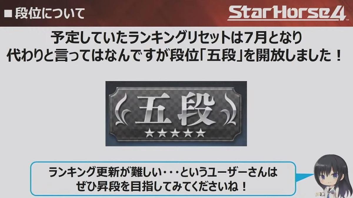 f:id:hihimaru_starhorse:20210413092856j:plain