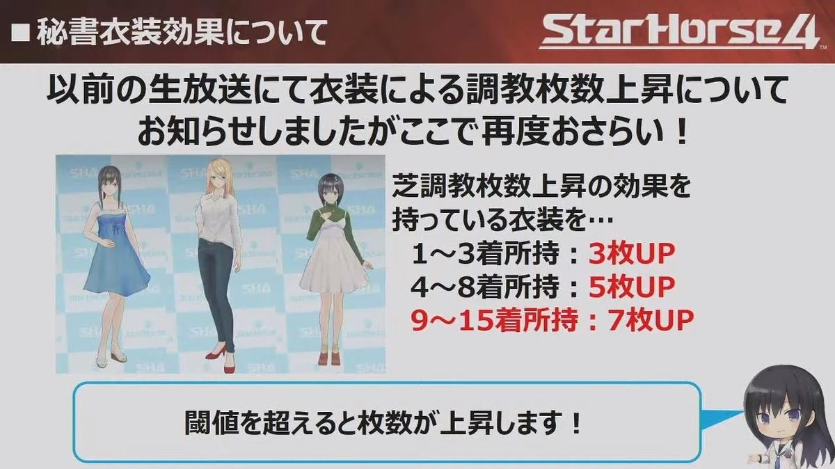 f:id:hihimaru_starhorse:20210413093019j:plain