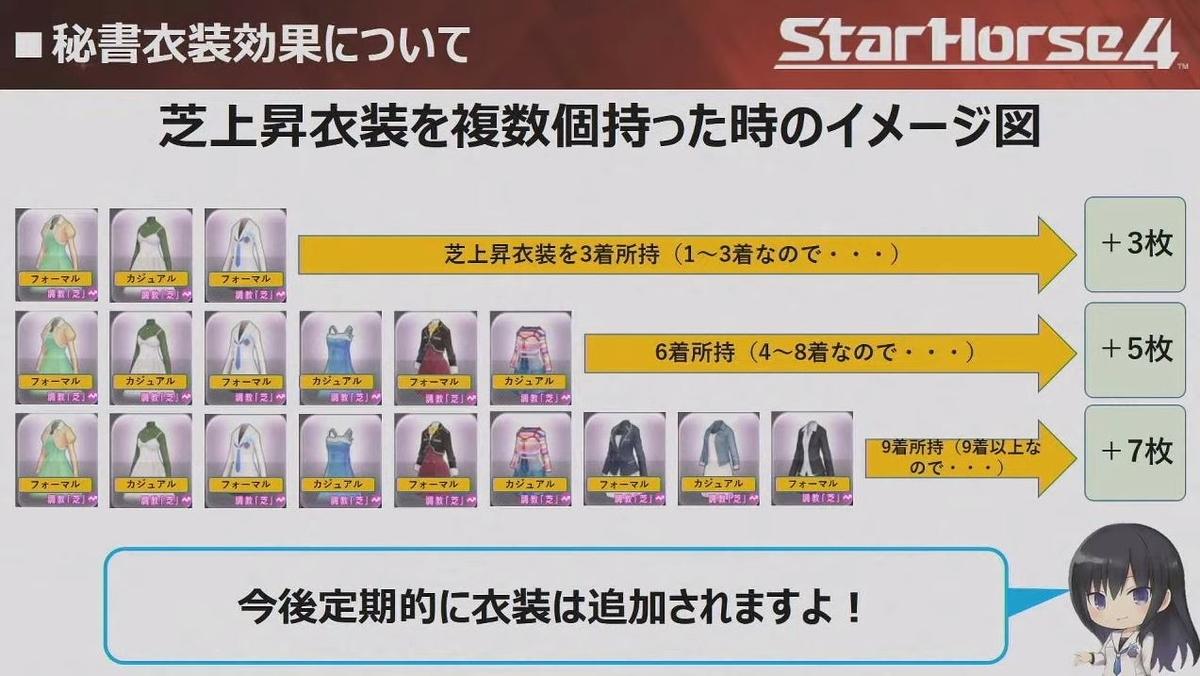 f:id:hihimaru_starhorse:20210413093037j:plain
