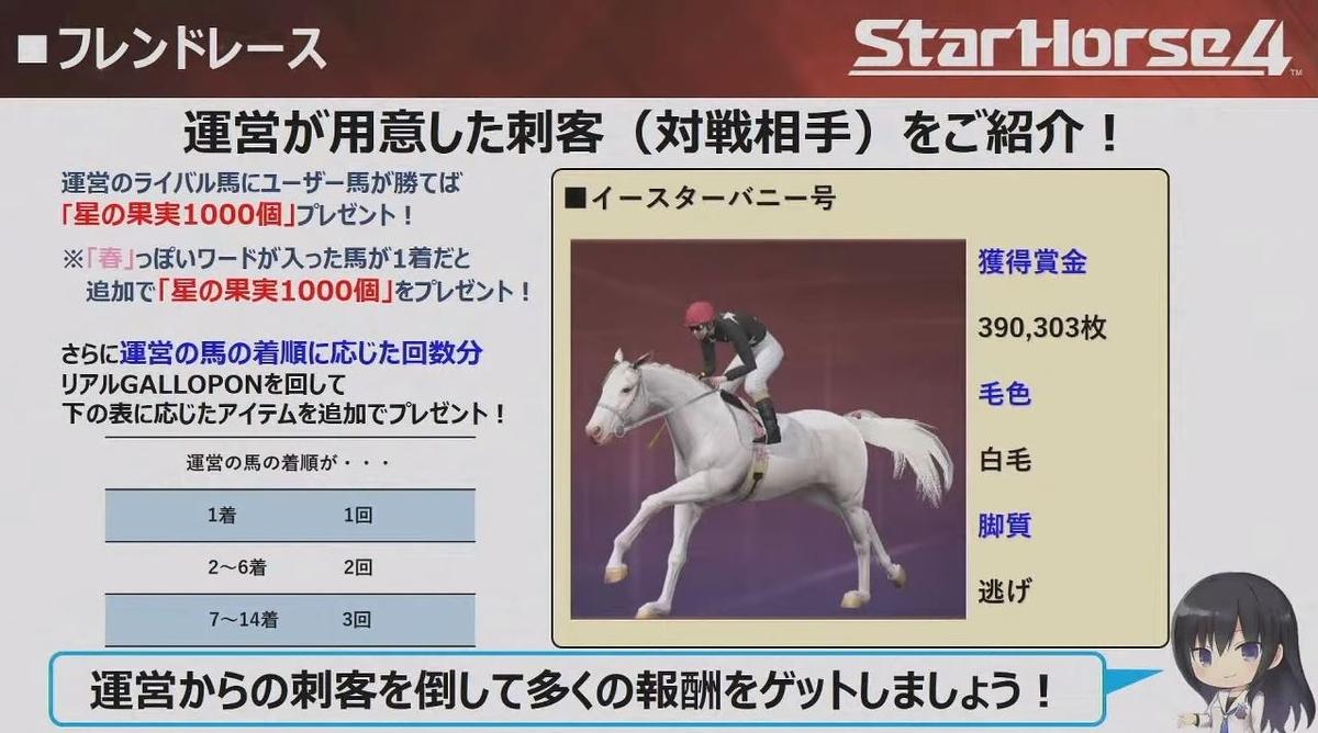 f:id:hihimaru_starhorse:20210413093213j:plain