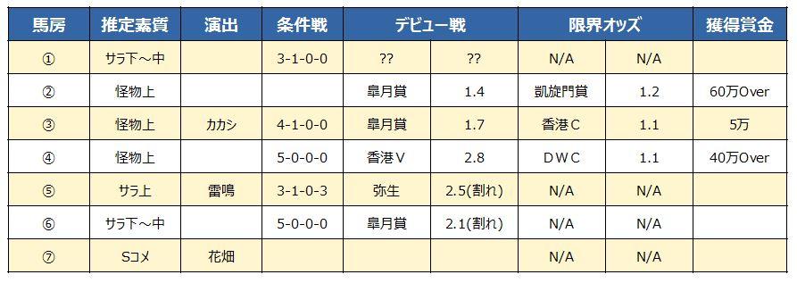 f:id:hihimaru_starhorse:20210413150952j:plain