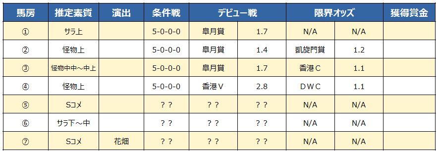 f:id:hihimaru_starhorse:20210413151826j:plain