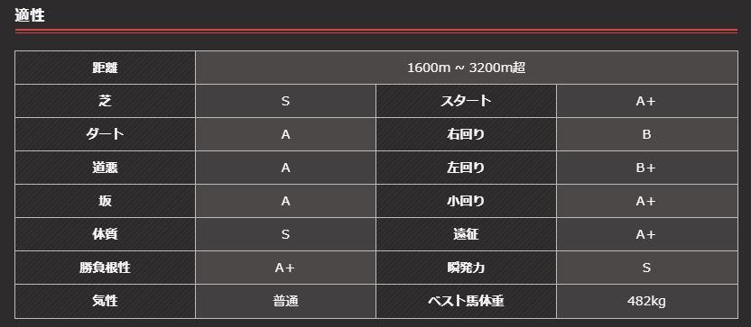 f:id:hihimaru_starhorse:20210413171956j:plain
