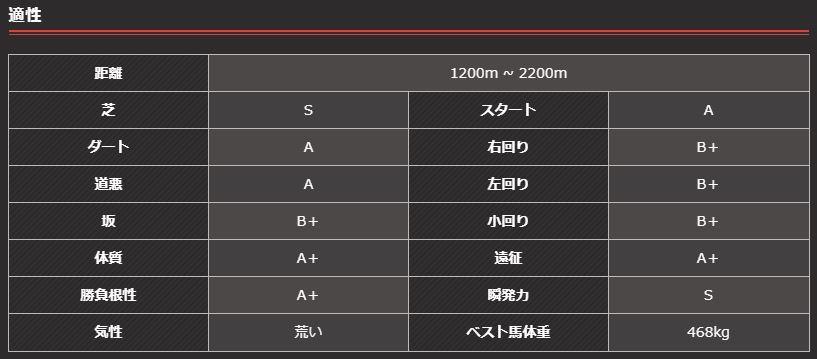 f:id:hihimaru_starhorse:20210413172014j:plain