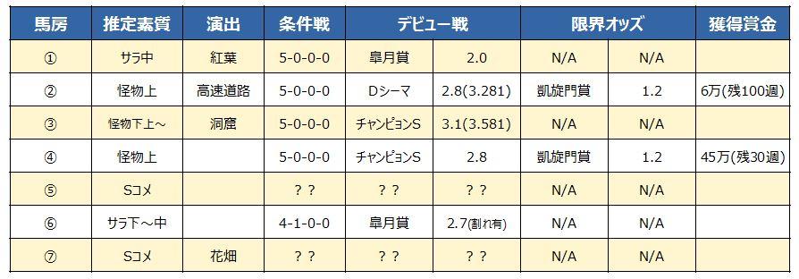 f:id:hihimaru_starhorse:20210426170806j:plain