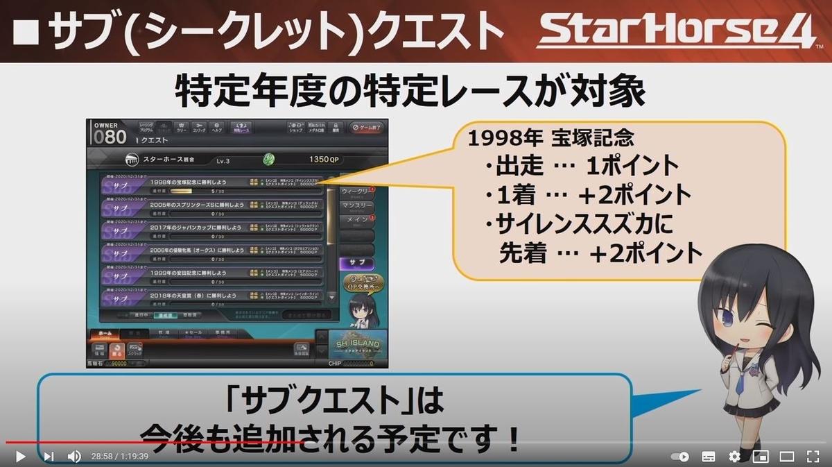 f:id:hihimaru_starhorse:20210510105131j:plain