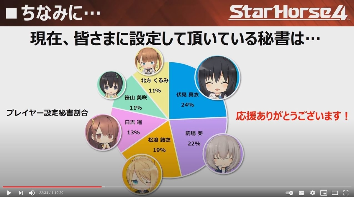 f:id:hihimaru_starhorse:20210511135430j:plain