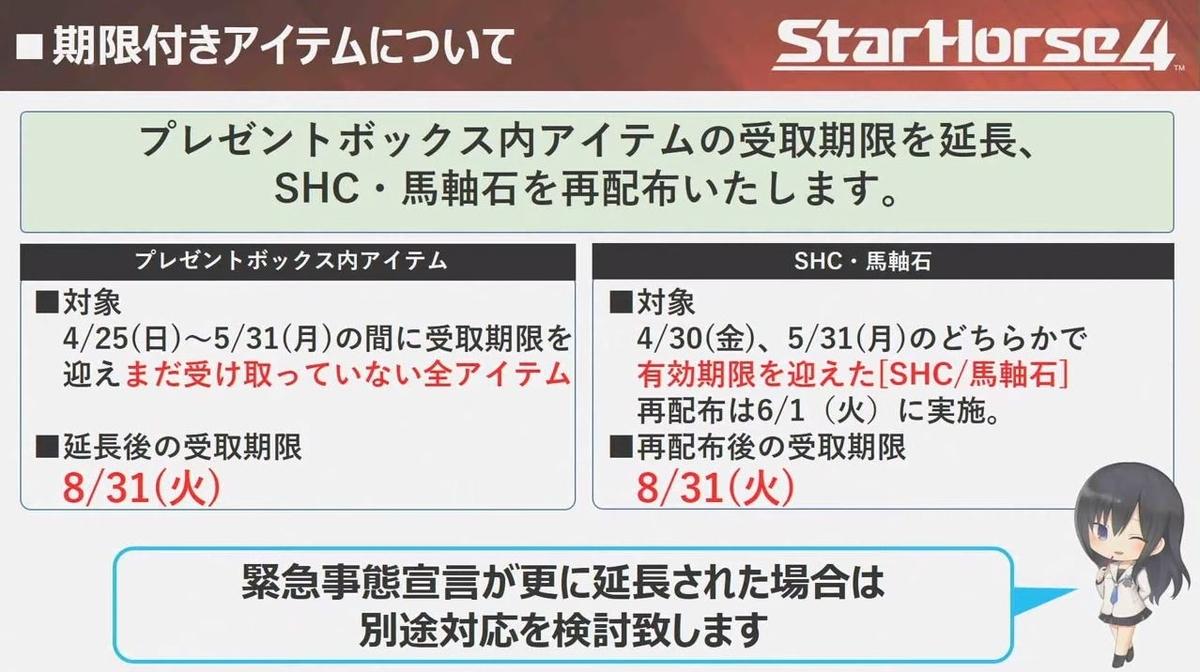 f:id:hihimaru_starhorse:20210531165445j:plain