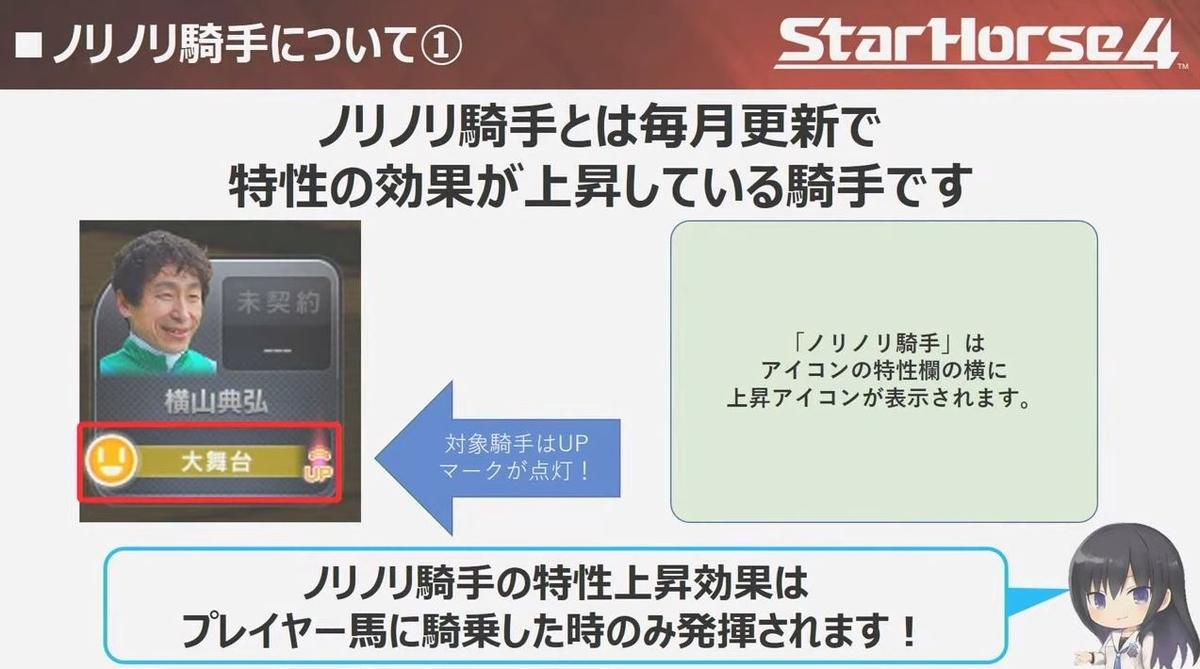 f:id:hihimaru_starhorse:20210531165608j:plain