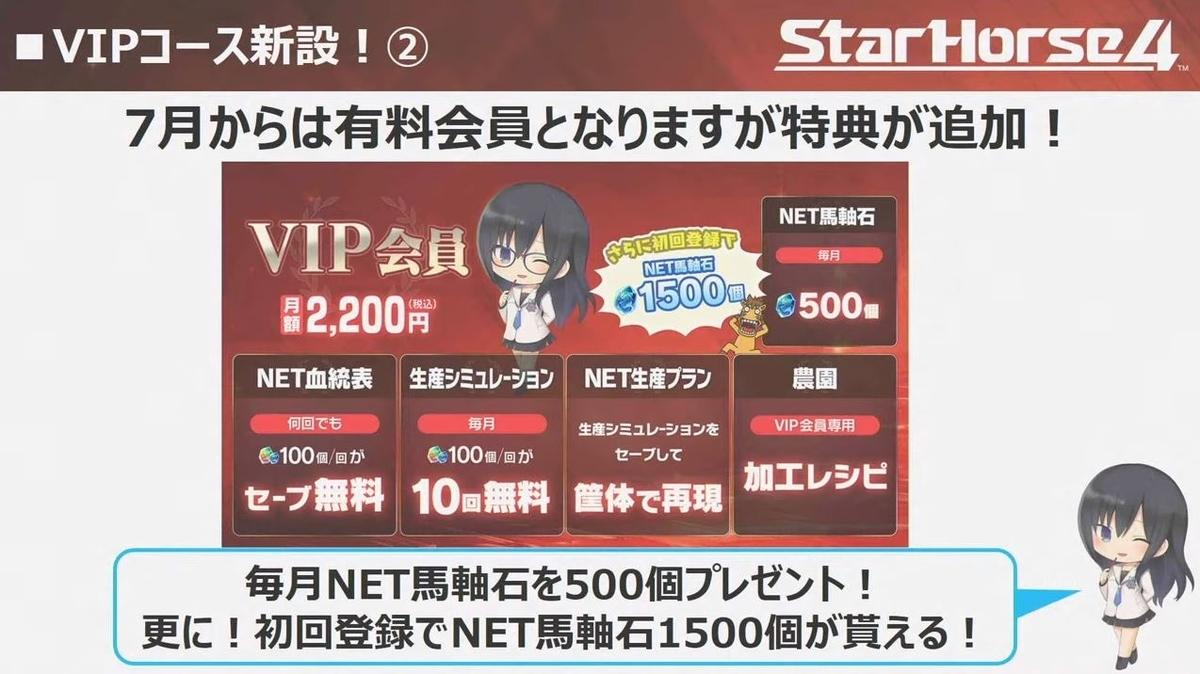 f:id:hihimaru_starhorse:20210531165711j:plain